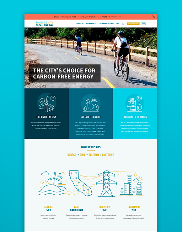 San Jose Clean Energy - Featured Image