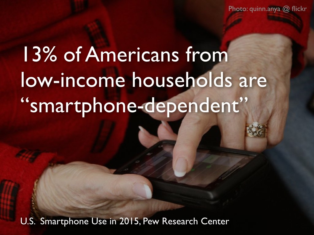 Slide 5: 13% of Americans from low-income households are smartphone-dependent.